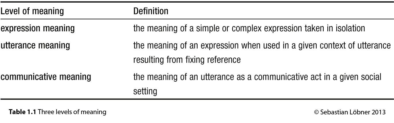 level of meaning Literally, drawing meaning out of and reading meaning into, respectively exegesis is the process of seeking to understand what a text means or communicates on its own eisegesis is generally a derogatory term, used to designate the practice of imposing a preconceived or foreign meaning onto a text, even if that meaning could not.