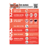 RELIANCE 4530 FIRST AID FOR BURNS POSTER LAMINATED 420MM X 594MM