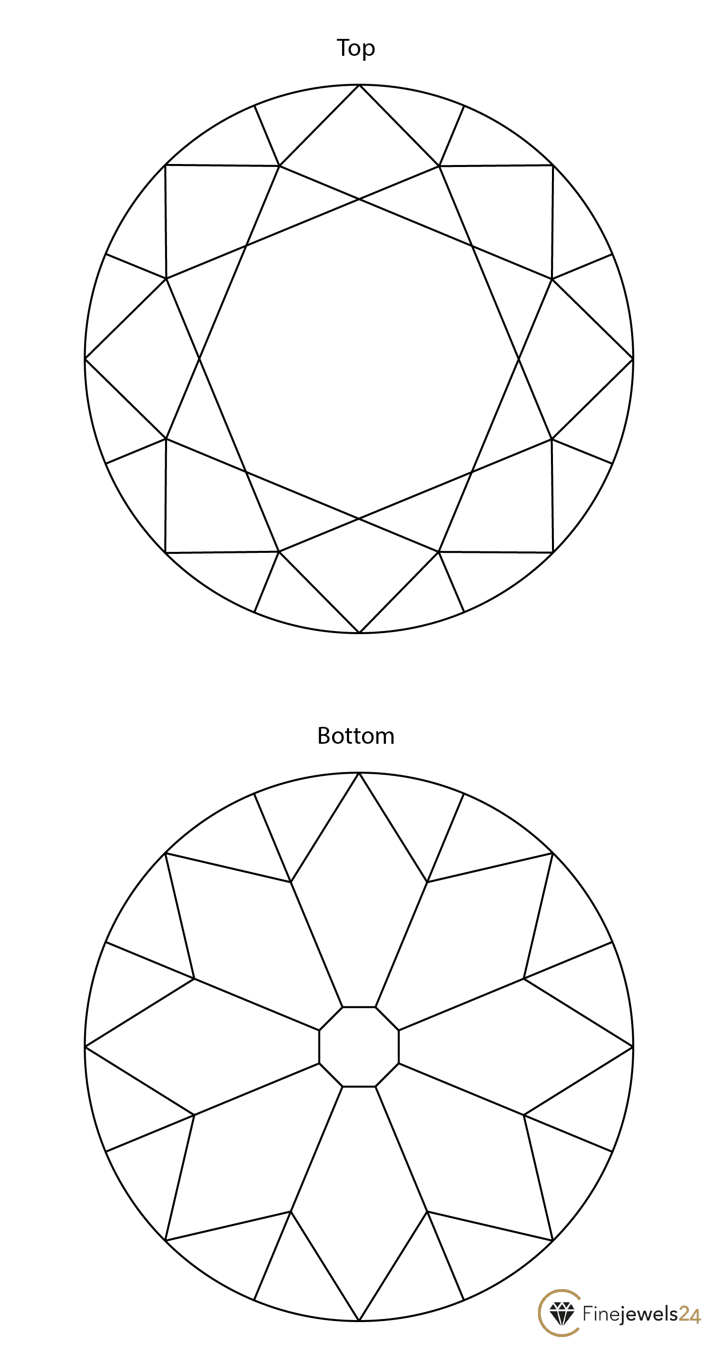 Point cut sketches of top and bottom side