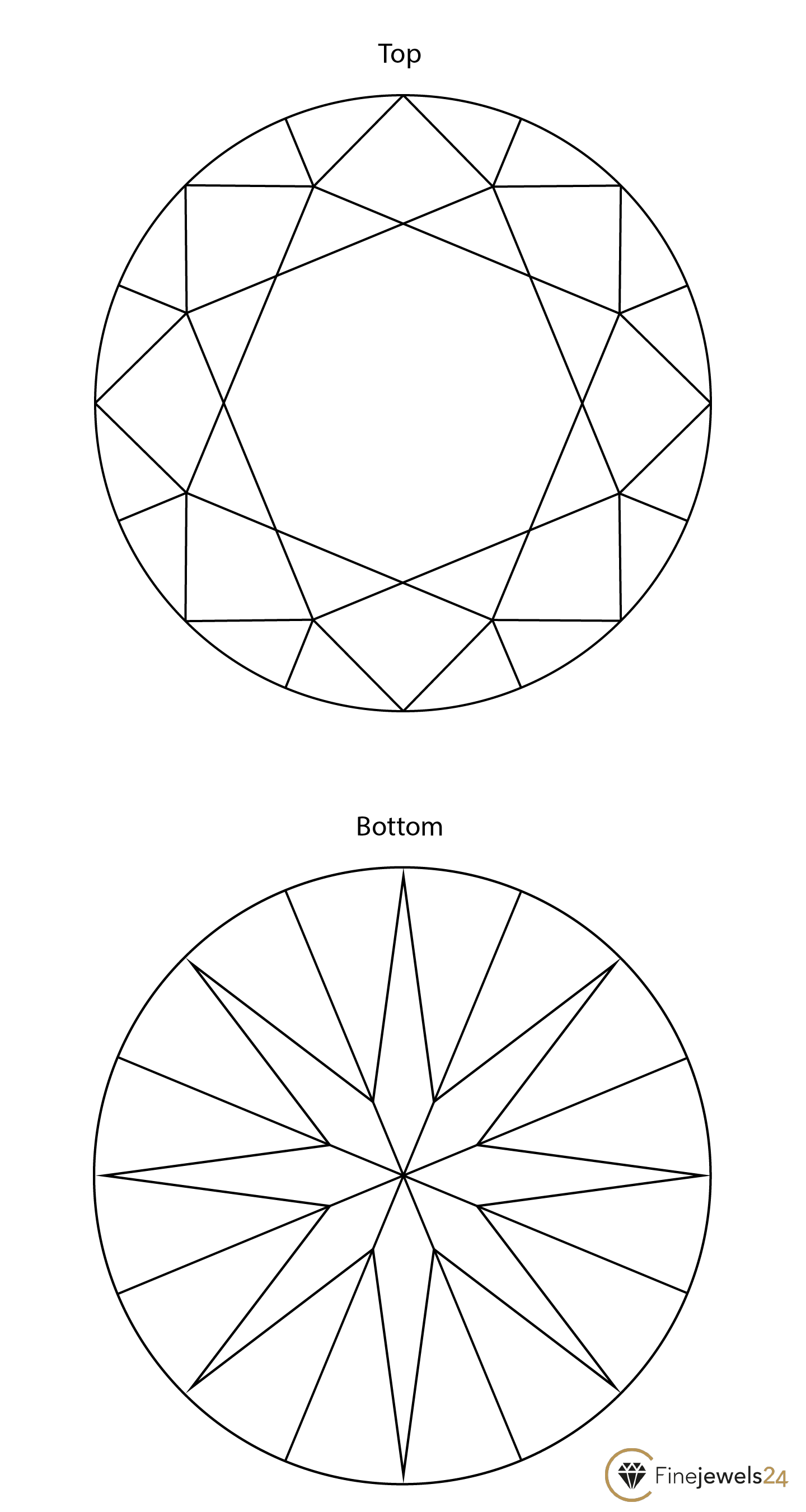 Brilliant cut sketches top and bottom view