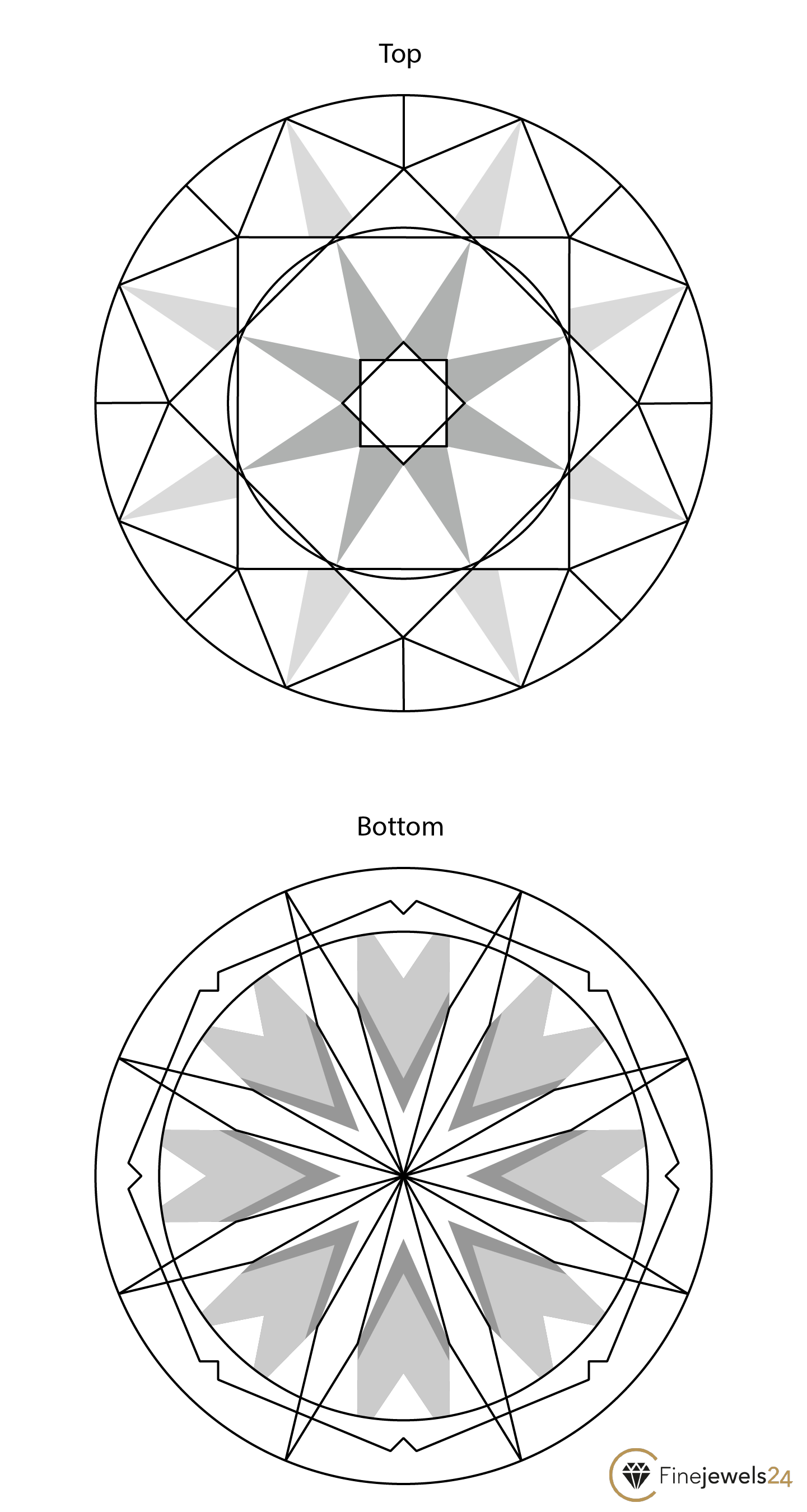 Hearts & Arrows cut sketches of top and bottom view