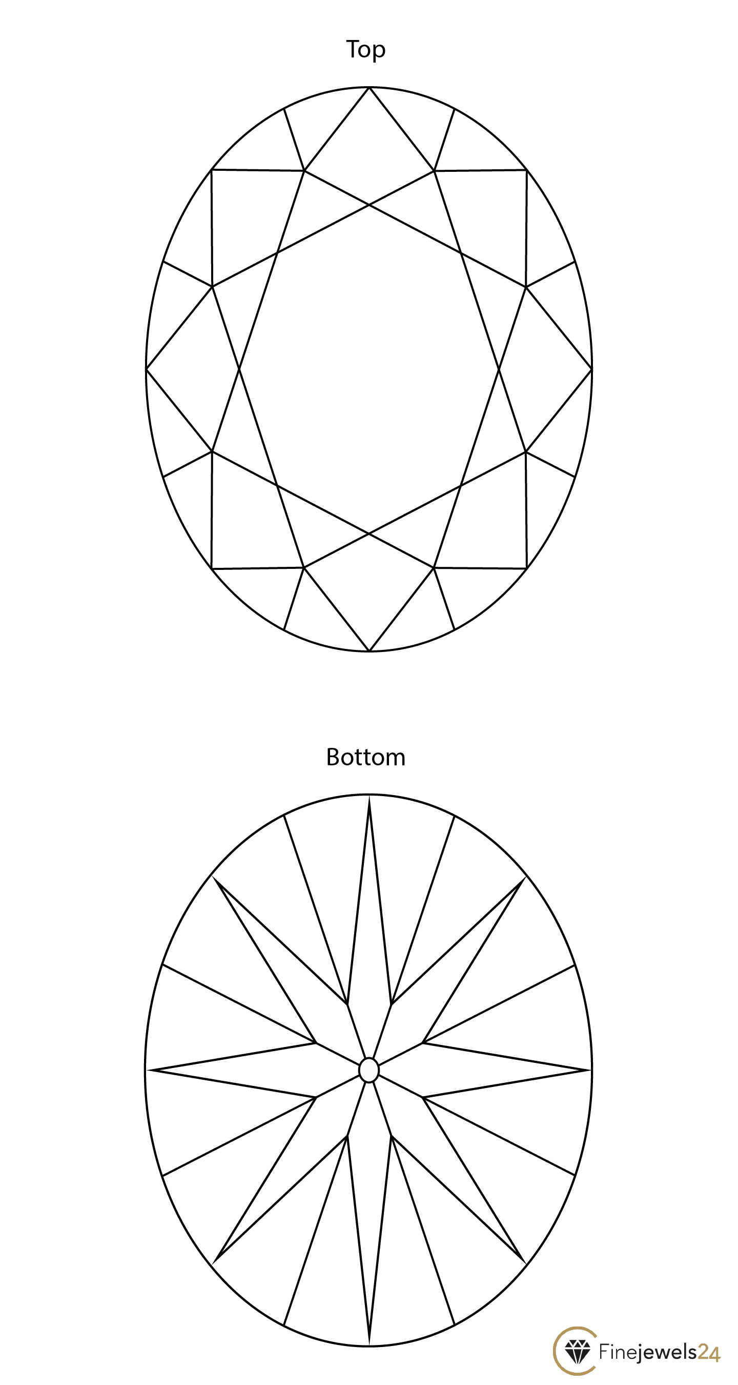 Oval cut sketches of top and bottom view