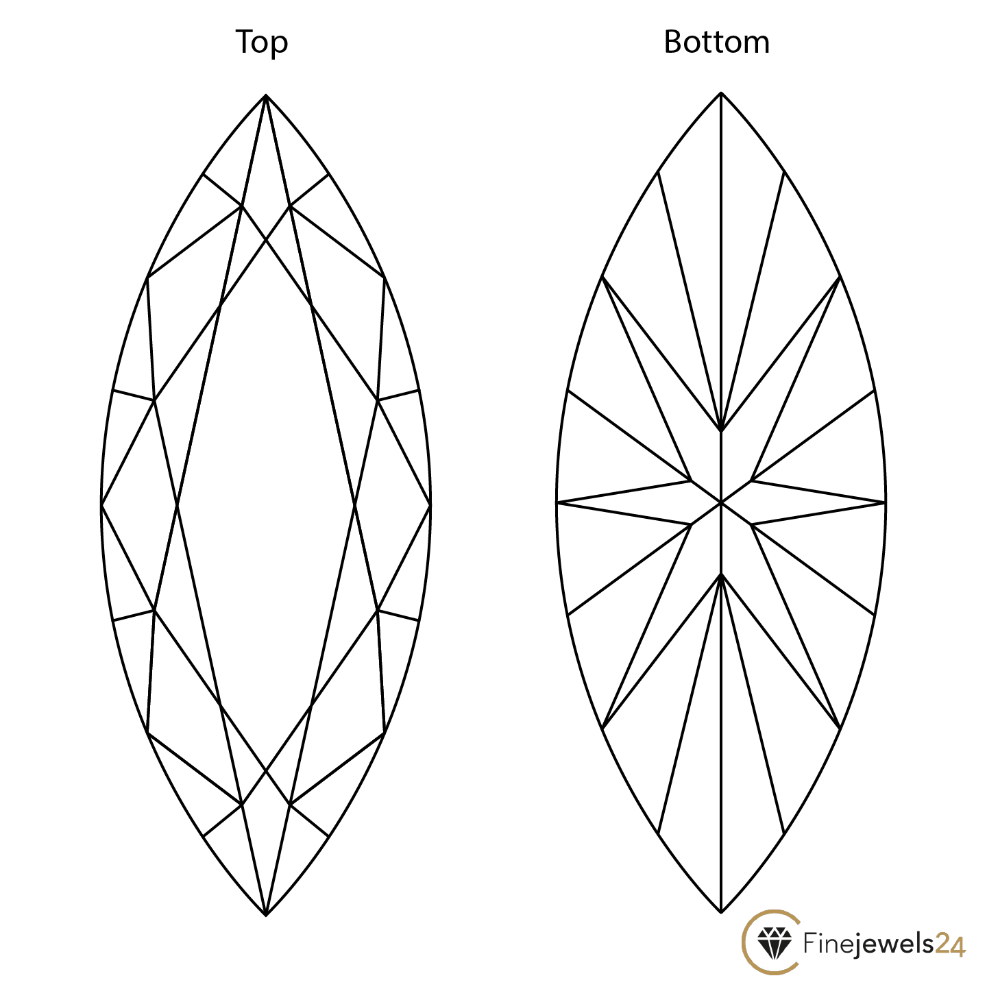 Marquise cut sketches of top and bottom view