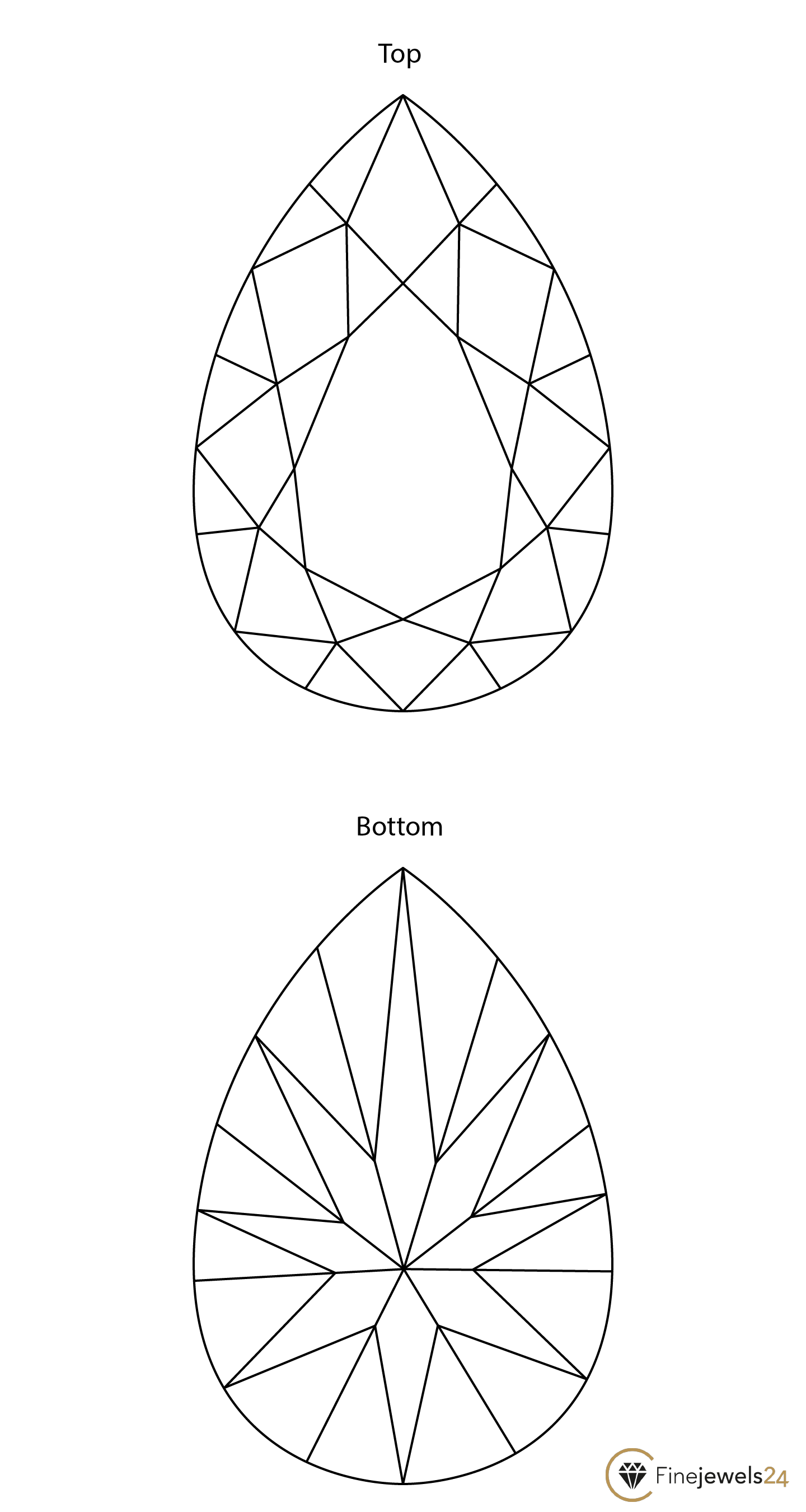 Pear cut sketches of top and bottom view
