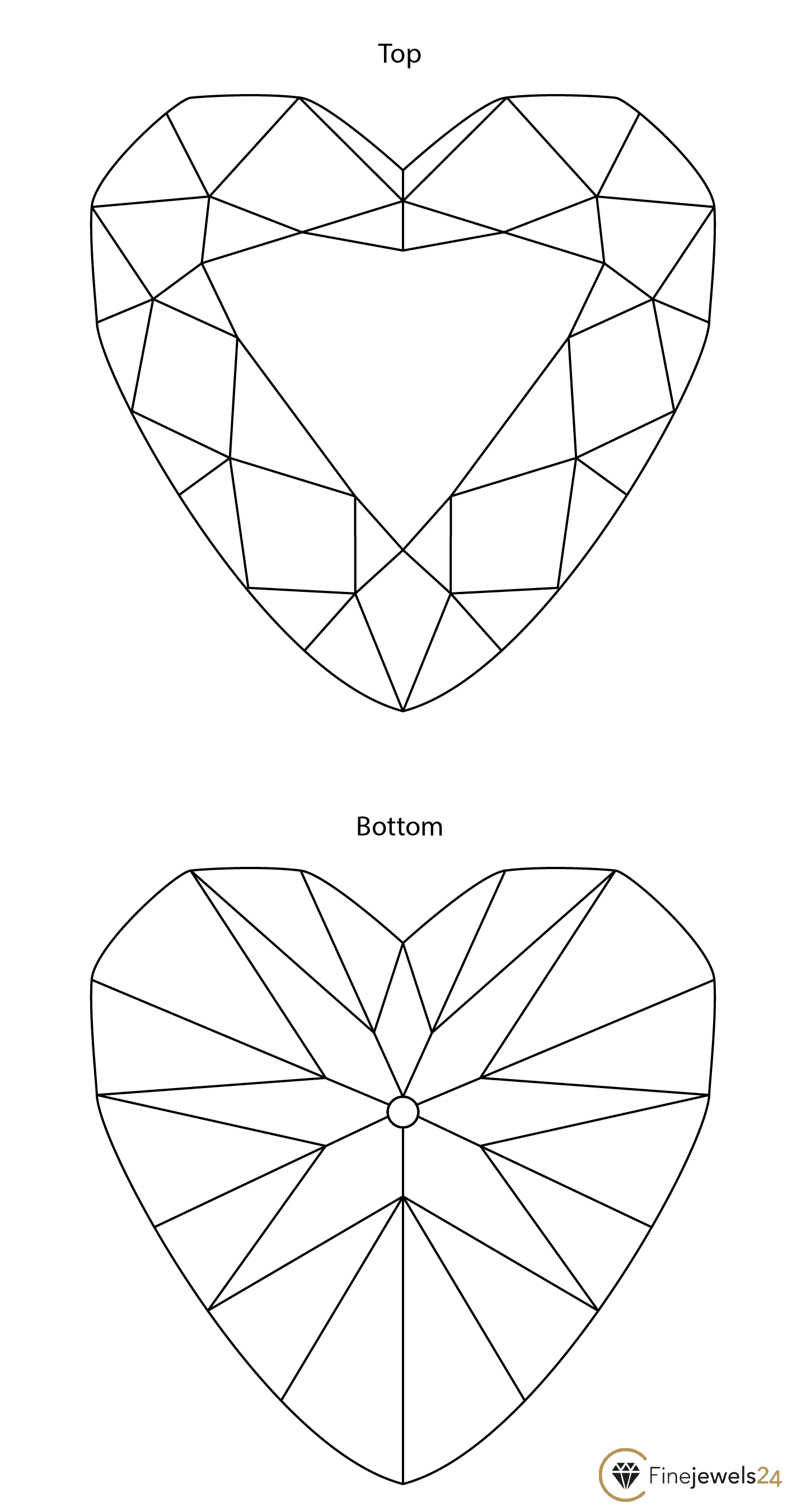 Heart cut sketches of top and bottom view