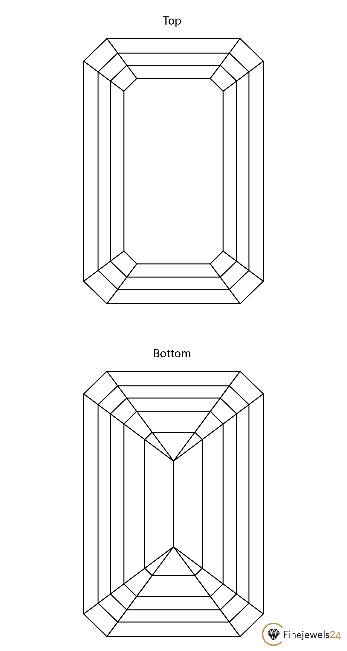 Emerald cut sketches of top and bottom view