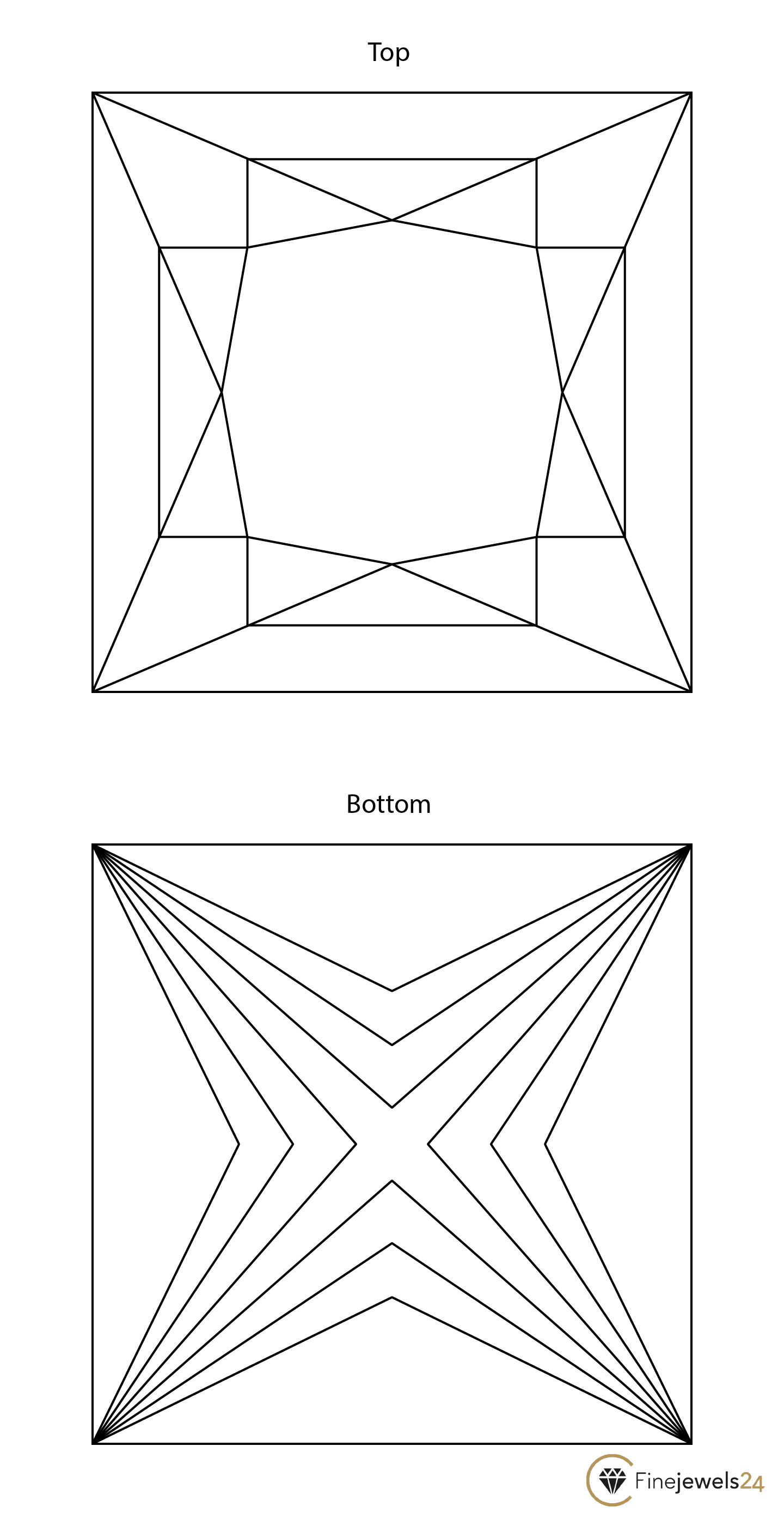 Princess cut sketches of top and bottom view