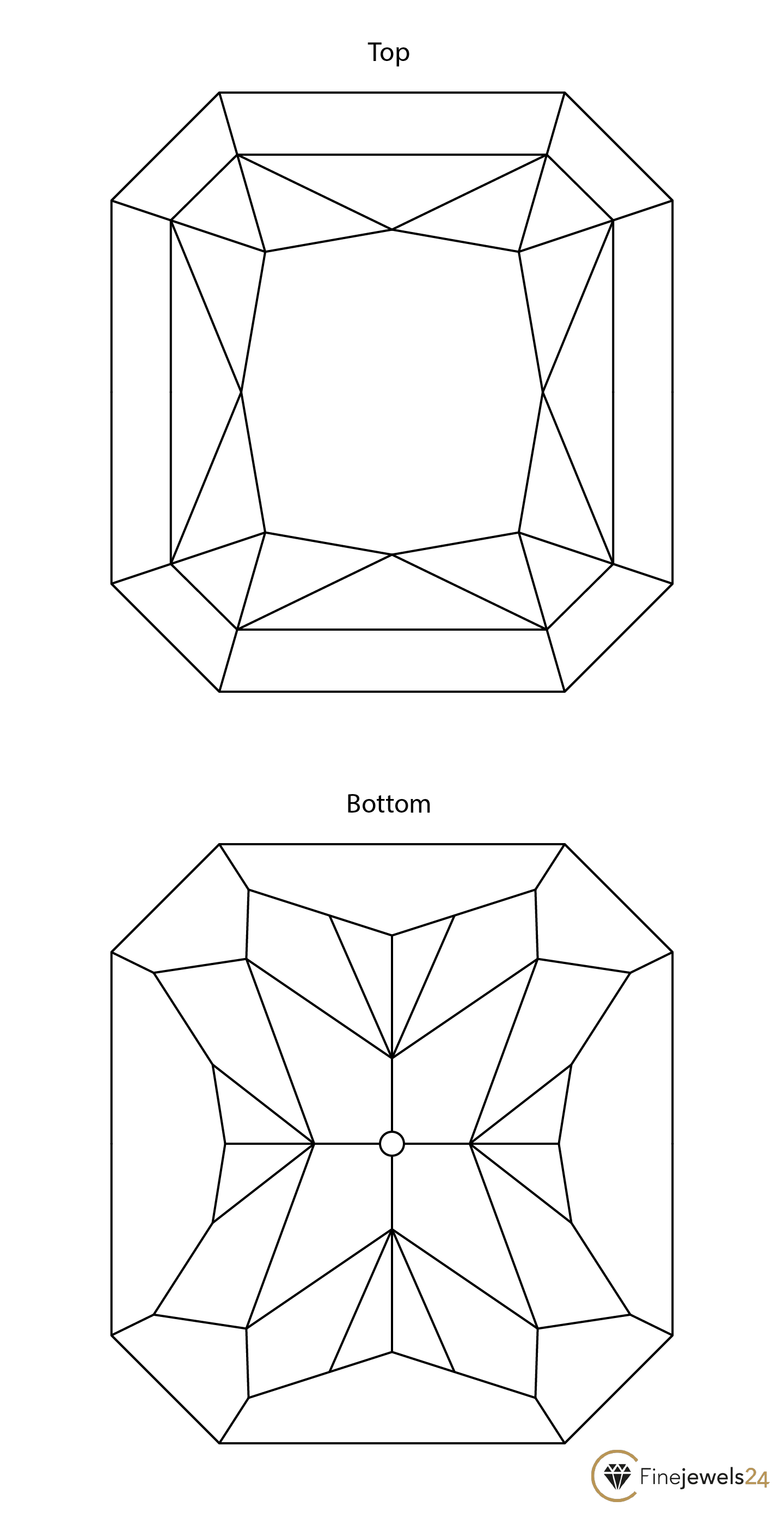 Radiant cut sketches of top and bottom