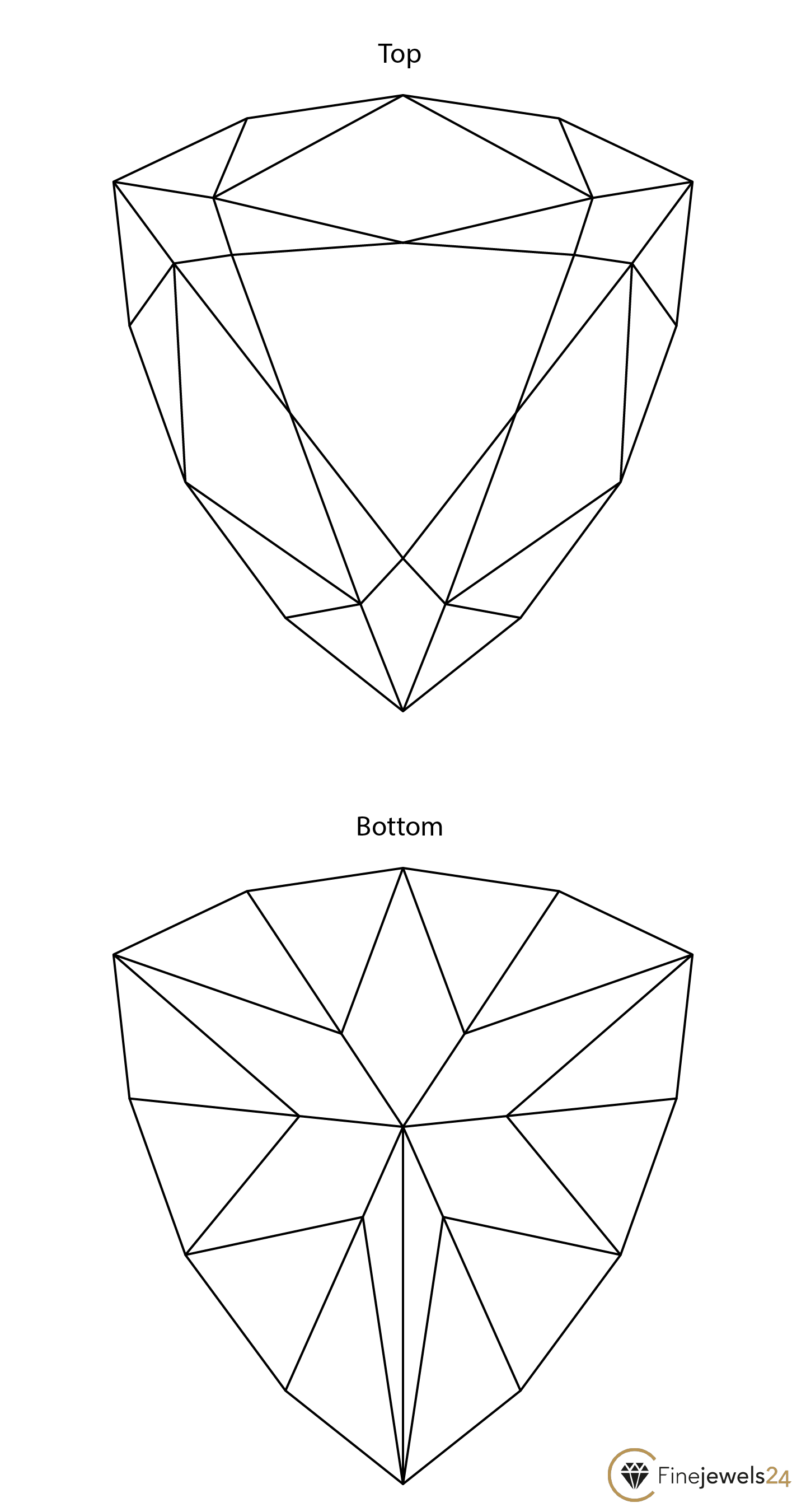 Trilliant cut sketches of top and bottom