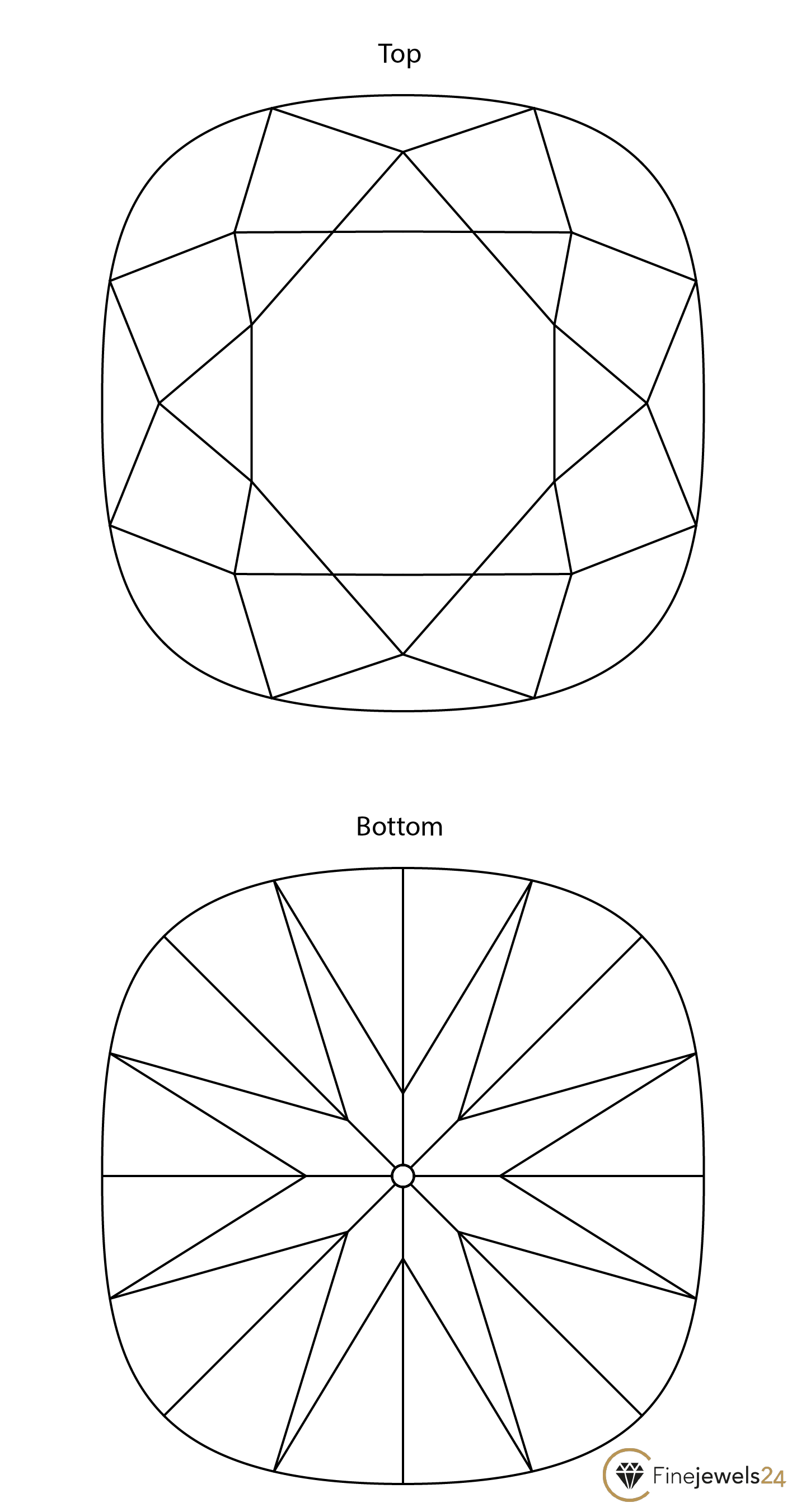 Cushion cut sketches of top and bottom