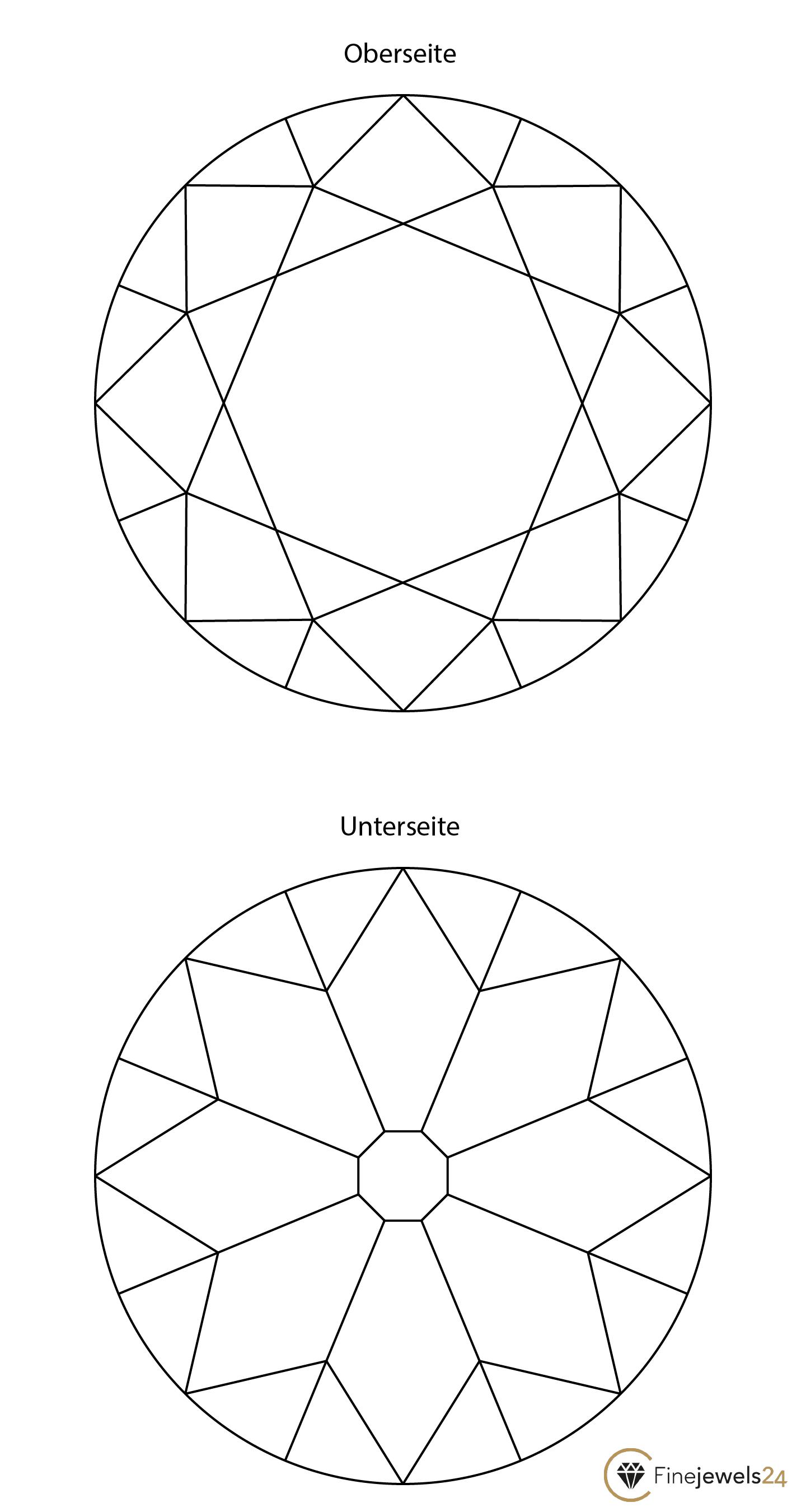 Altschliff Skizze von Oberseite und Unterseite
