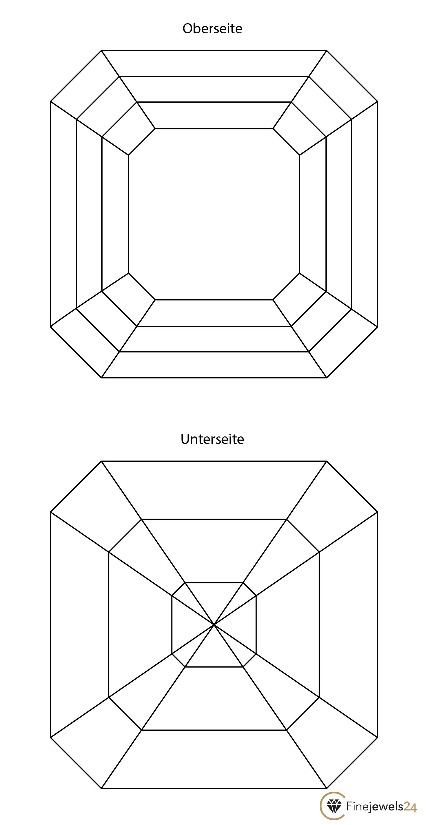 Asscherschliff Oberseite und Unterseite