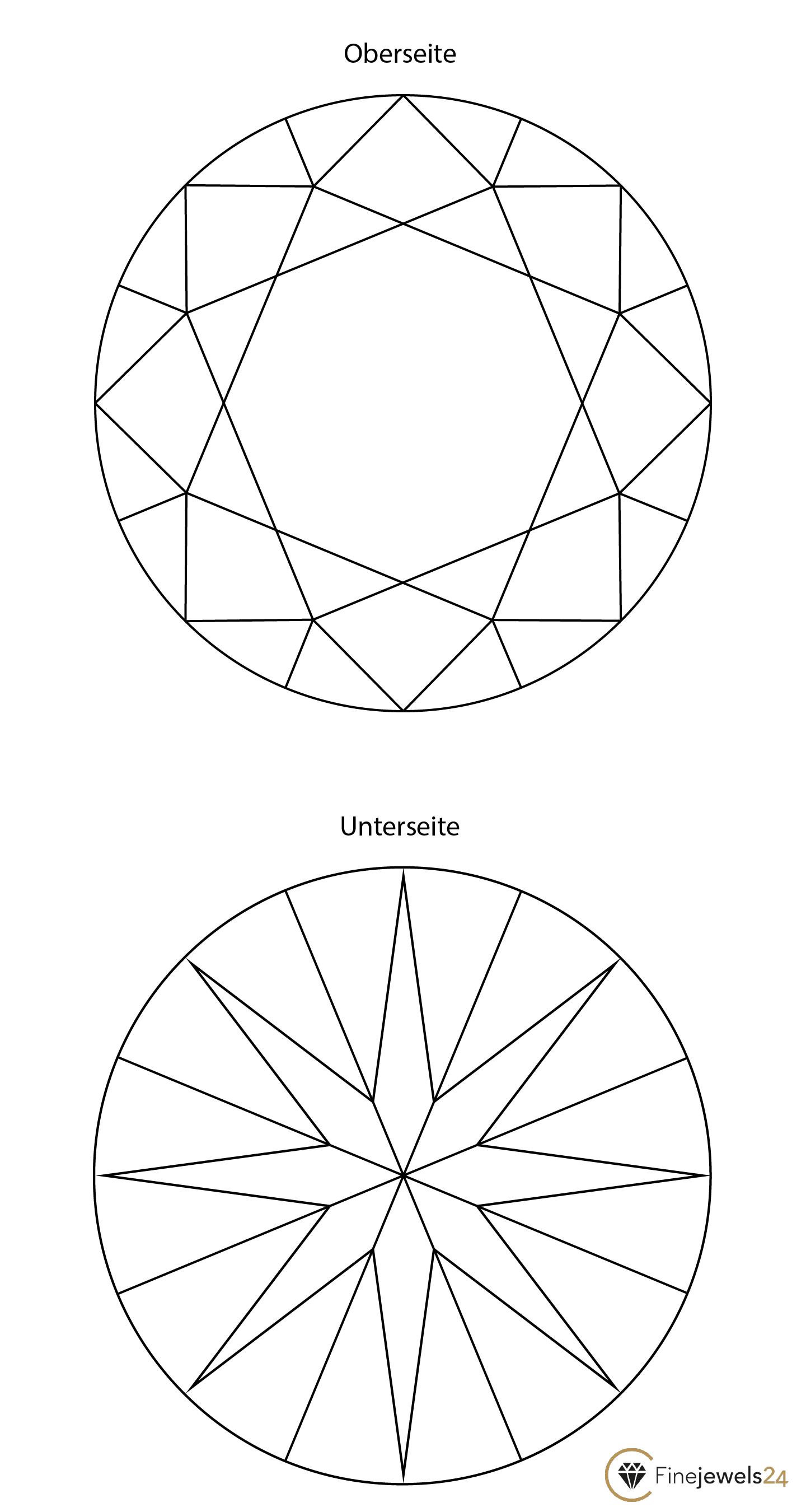 Brillantschliff Oberseite und Unterseite