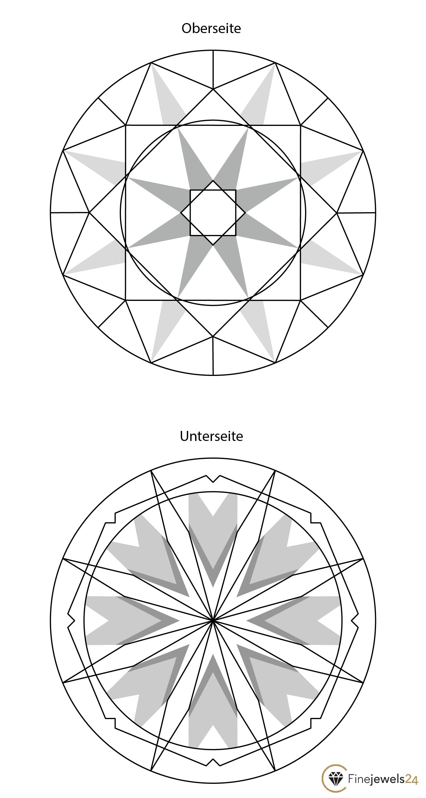Hearts & Arrows-Schliff Oberseite und Unterseite
