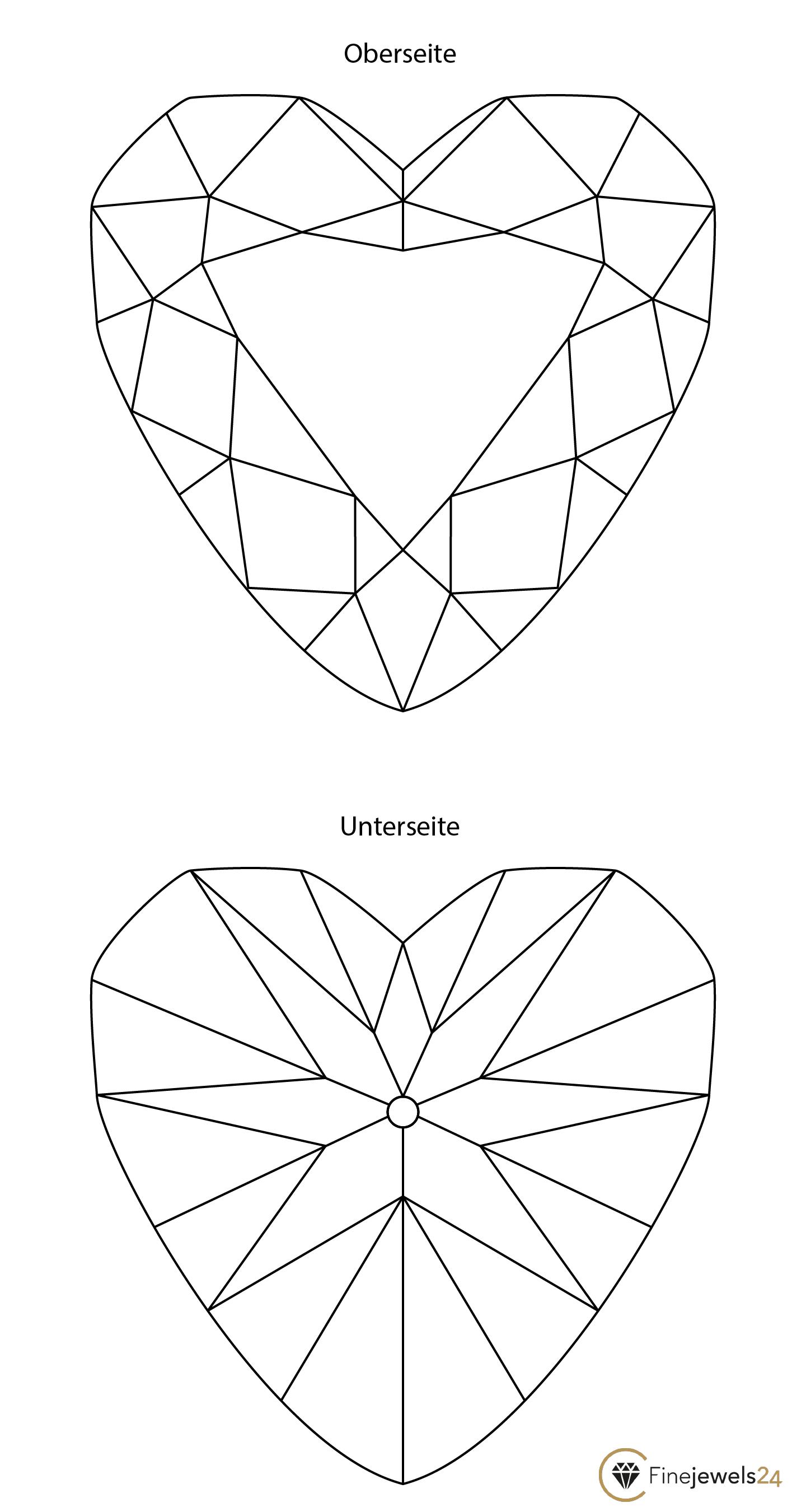 Herzschliff Oberseite und Unterseite