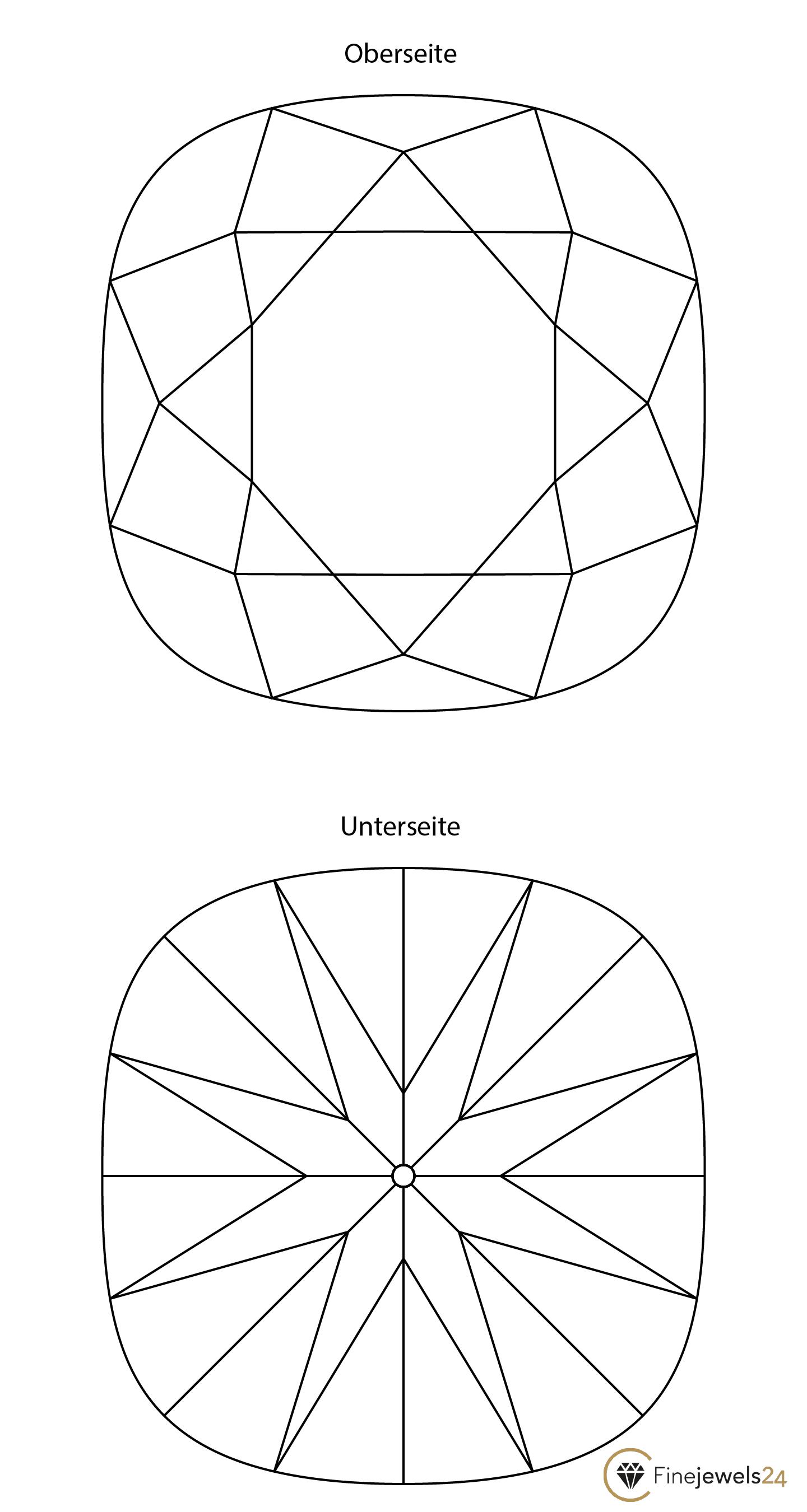 Kissenschliff Oberseite und Unterseite