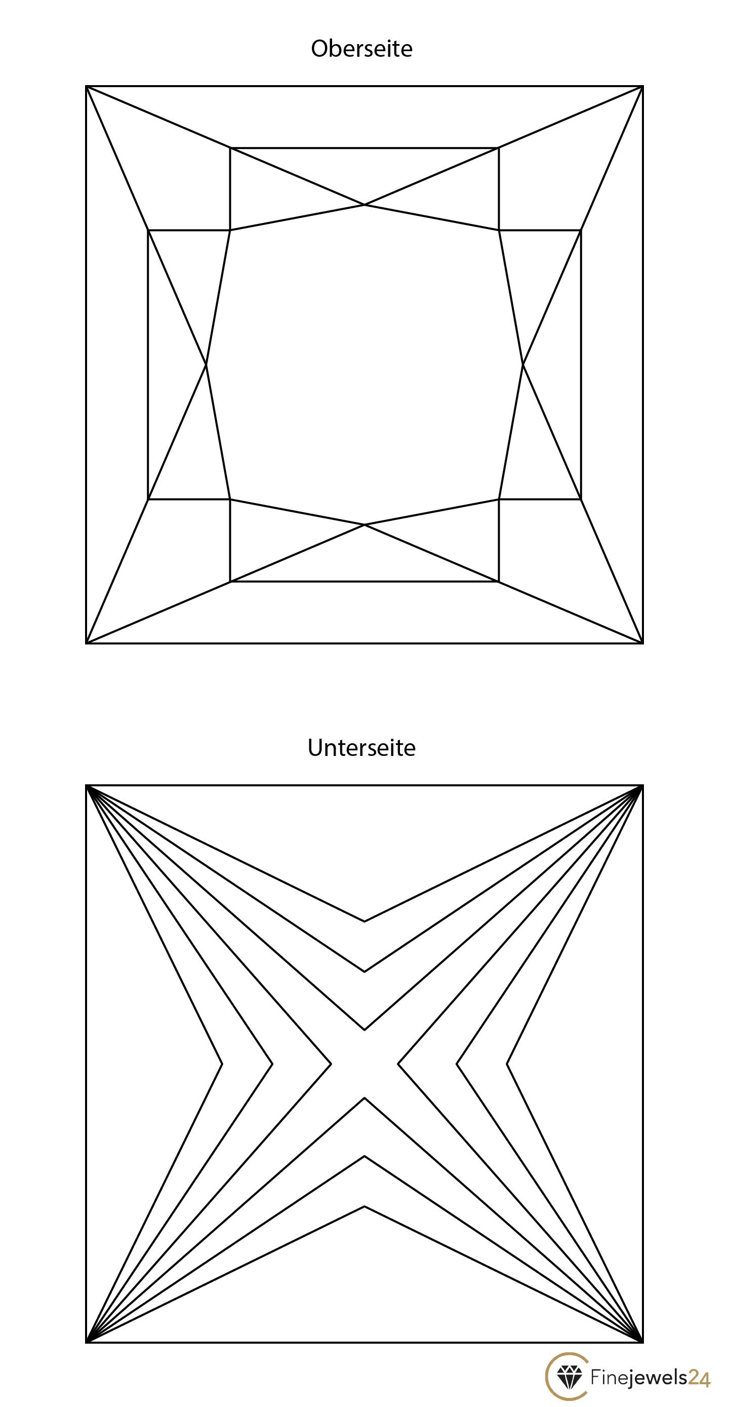 Prinzessschliff Oberseite und Unterseite