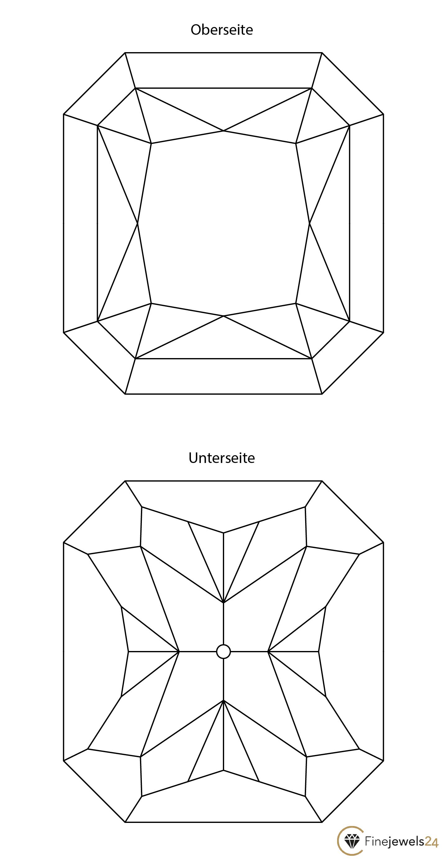 Radiantschliff Oberseite und Unterseite