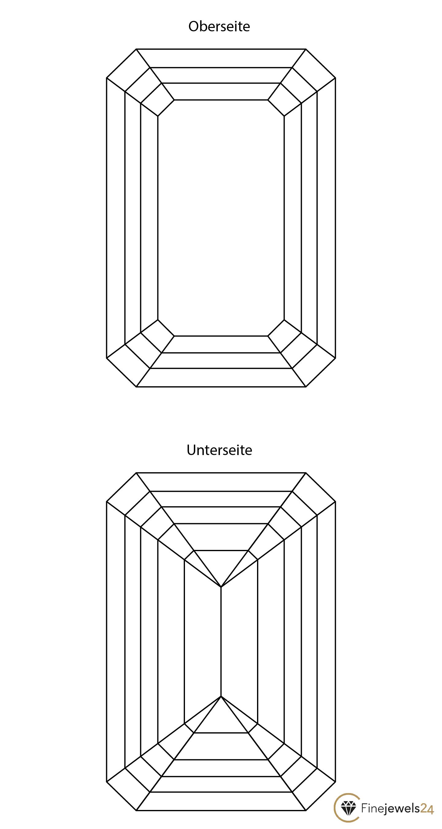 Smaragdschliff Oberseite und Unterseite
