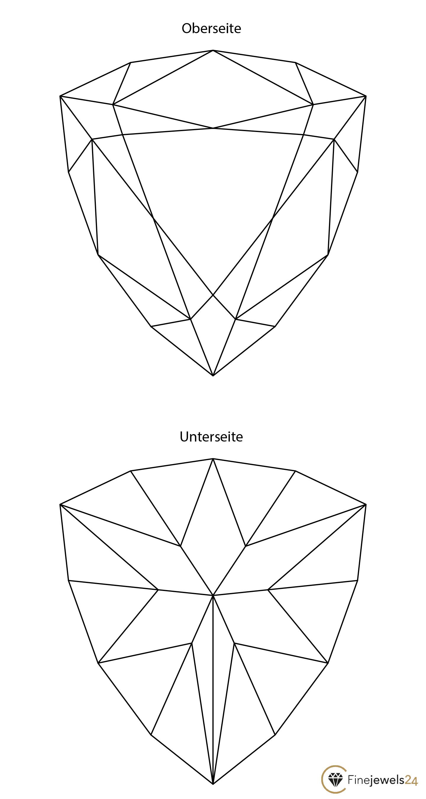 Trilliantschliff Oberseite und Unterseite
