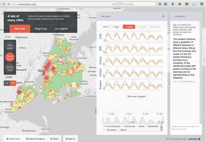 Le site web qui visualise l'activité humaine dans les villes à travers le monde
