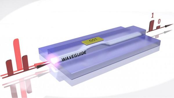 Une puce qui utilise la lumière pour stocker des données de manière permanente