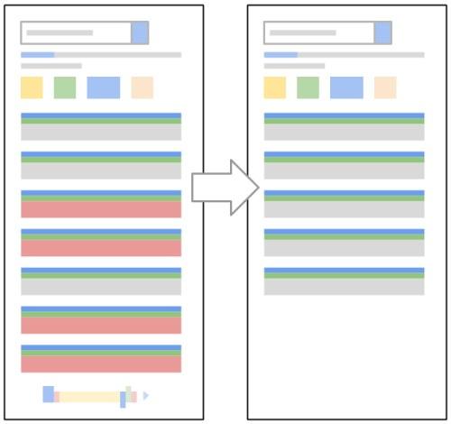 SEO : Google devient impitoyable contre le Spam