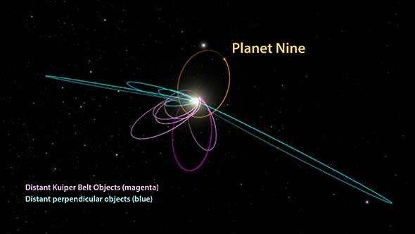 Les orbites étranges de certains objets célestes dans la ceinture de Kuiper pointent des indices sur Planet Nine, la 9e planète du système solaire