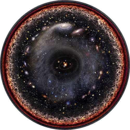 L'univers en une seule image