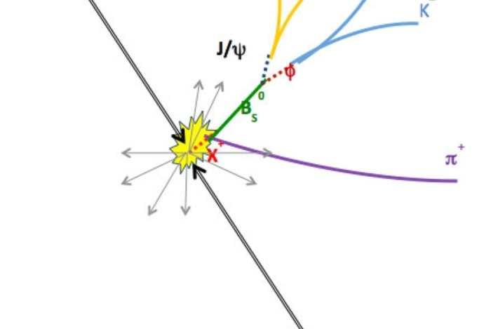 Une découverte possible d'un Tetraquark composé de 4 différents types de quarks
