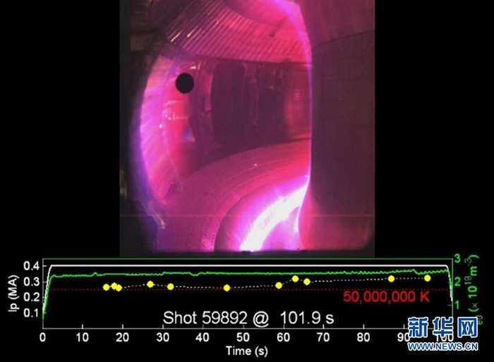 Les scientifiques chinois ont produit du plasma pendant 102 secondes avec la fusion nucléaire. Ils ont battu un record mondial pour un réacteur Tokamak.