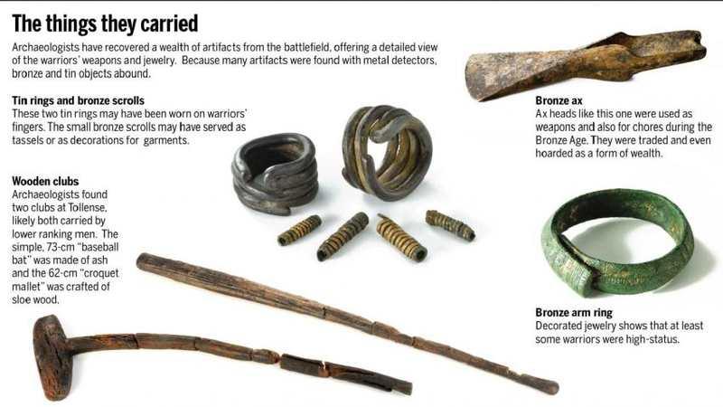 Le type d'objets que portaient les guerriers de Tollense