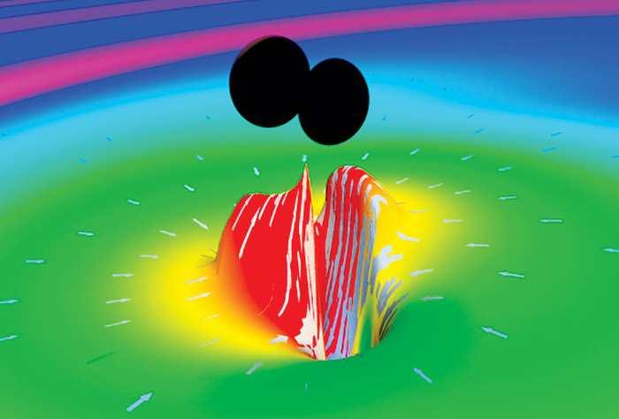 La collision de trous noirs, qui a permis de détecter les ondes gravitationnelles, a généré une énergie de 36 septillions de yottawatts.