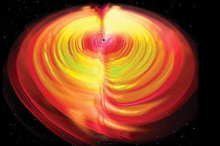 Est-ce que le LIGO peut détecter la matière noire qui provient des trous noirs primordiaux