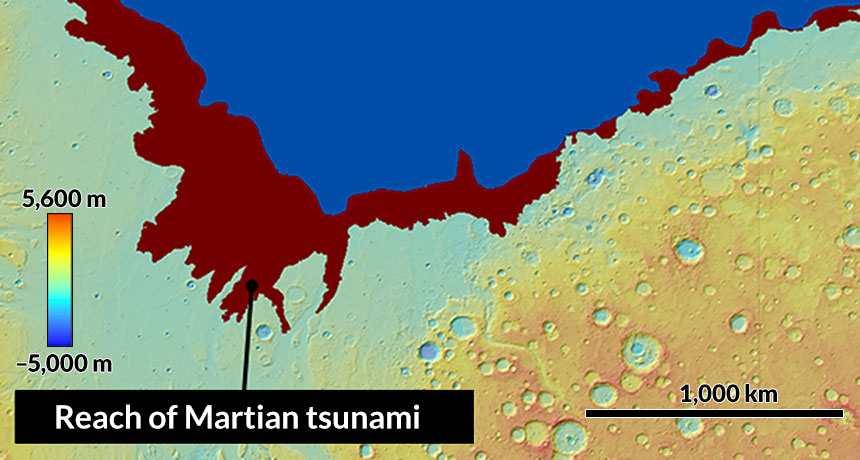 L'impact des tsunamis sur Mars