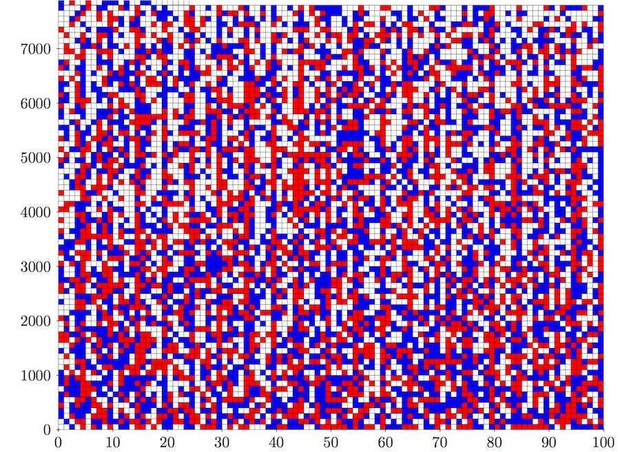 Les nombres allant de 1 à 7 824 peuvent être colorié en bleu ou rouge pour qu'aucun trio a, b et c, qui égalisent a2 + b2 = c2 ne soit de la même couleur. La grille de 7 284 carrés montre une telle solution avec les nombres coloriés en rouge et bleu. Mais pour les nombres de 1 à 7 825, il n'y a pas de solution.