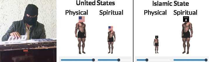 A droite, vous avez un combattant de l'Etat Islamique qui a été fait prisonnier. Dans un test, il estime que le soldat américain possède une grande puissance de feu, mais que sa force spirituelle est faible. Et il estime que c'est le contraire pour un combattant de l'Etat Islamique.
