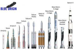 Blue Origin, l'entreprise de Jeff Bezos, dévoile sa nouvelle fusée New Glenn qui va emmener les humains sur orbite. La première étape pour les voyages touristiques dans l'espace.