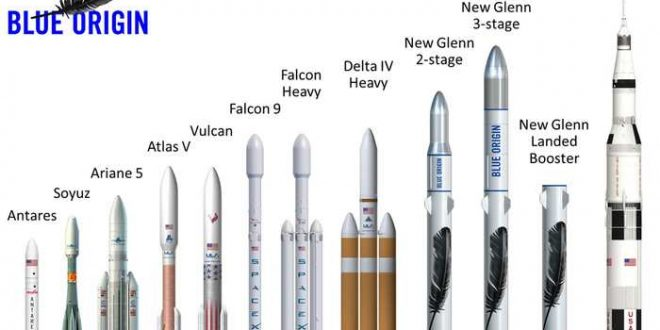 New Glenn : la fusée de Blue Origin pour emmener les humains sur orbite