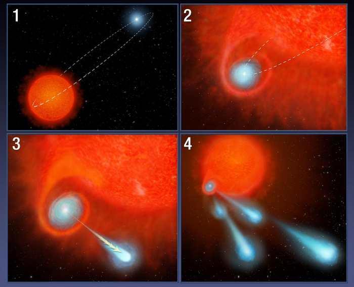 Le télescope Hubble a détecté d'énormes bulles de gaz qui sont propulsés d'une étoile appelée V Hydrae.