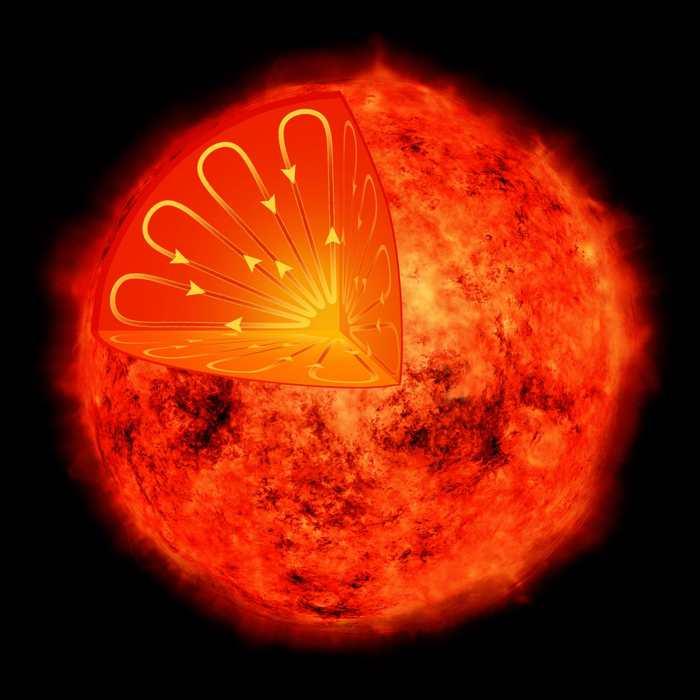 Proxima Centauri possède des cycles d'évolution similaire à notre Soleil même si ce sont 2 étoiles complètement différentes.