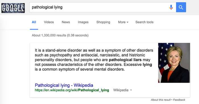 Hillary Clinton, Pathological Lying, Wikipedia, Google, Mensonge Pathologique