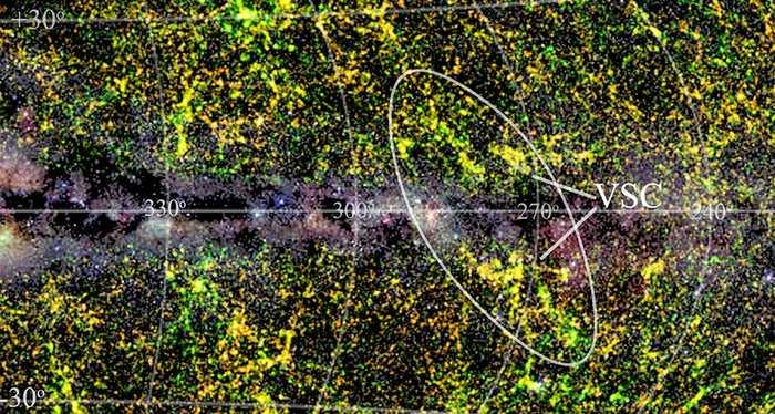 Un immense mur de galaxie, surnommé le superamas Vela, s'étend sur plus de 380 millions d'années-lumières et il se cache tranquillement du côté distant de notre Voie lactée.