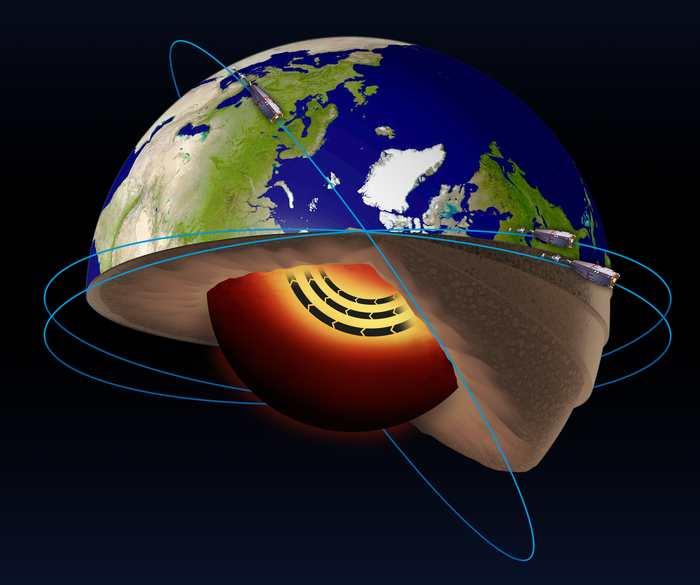 Les scientifiques ont découvert un jet-stream dans le noyau de fer en fusion de la Terre en utilisant les données de satellites qui permettent d'avoir une vision en rayon X de la planète.