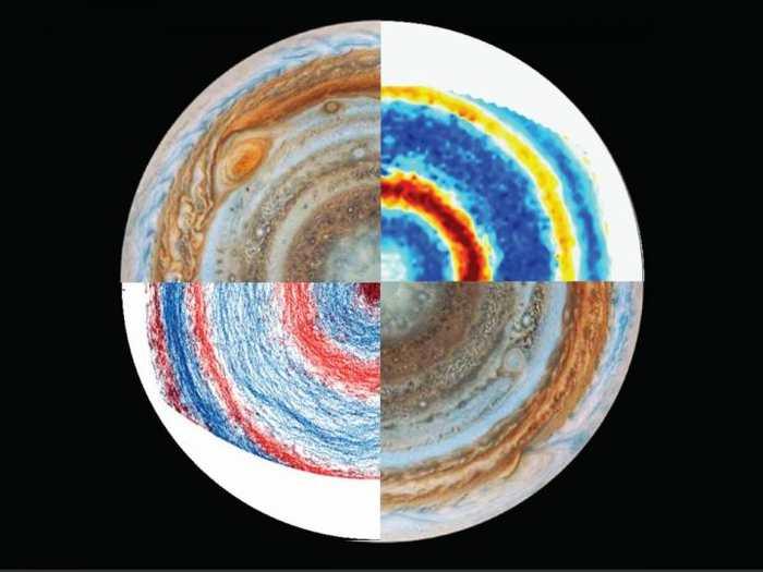 On se pose des questions sur les vents de Jupiter. Est-ce qu'ils existent uniquement sur la partie supérieure de l'atmosphère, comme ceux de la Terre, ou ils plongent jusqu'à la partie interne de la planète géante. Et si c'est le cas est vrai, alors ces vents pourraient révéler des indices sur l'intérieur de la planète.