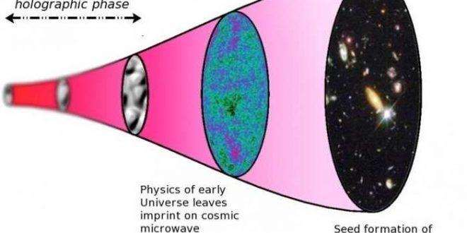 Soyons prudent -> Une preuve que l'univers est un hologramme ?