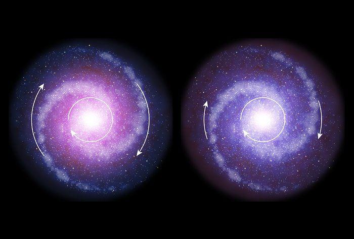 De nouvelles observations des galaxies au début de l'univers suggèrent qu'elles avaient très peu de matière noire et cela contredit totalement avec les observations sur cette matière sombre concernant les galaxies actuelles. À chaque nouvelle observation, la matière noire devient plus évasive et beaucoup plus complexe.