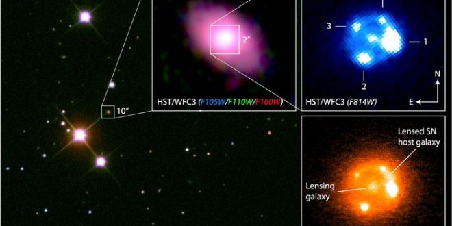 Lentille gravitationnelle : 4 images de la même Supernova