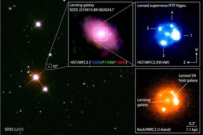 La lentille gravitationnelle sur la supernova iPTF16geu avec un effet qui quadruple la même image - Crédit : Joel Johansson