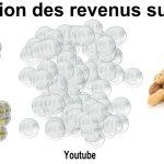 Perte de revenu, changement d'algorithme, censure officieuse, Youtube va devenir l'endroit rêvé pour les youtubeurs Made in Disney.